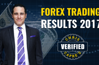 Verified Forex Trading 2017